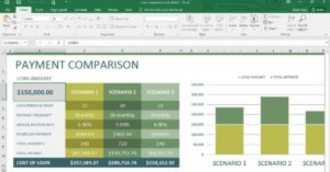How To Use Macros & Formulas in Microsoft Excel